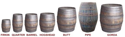 News le dimensioni delle botti di whisky for Botti usate per arredamento